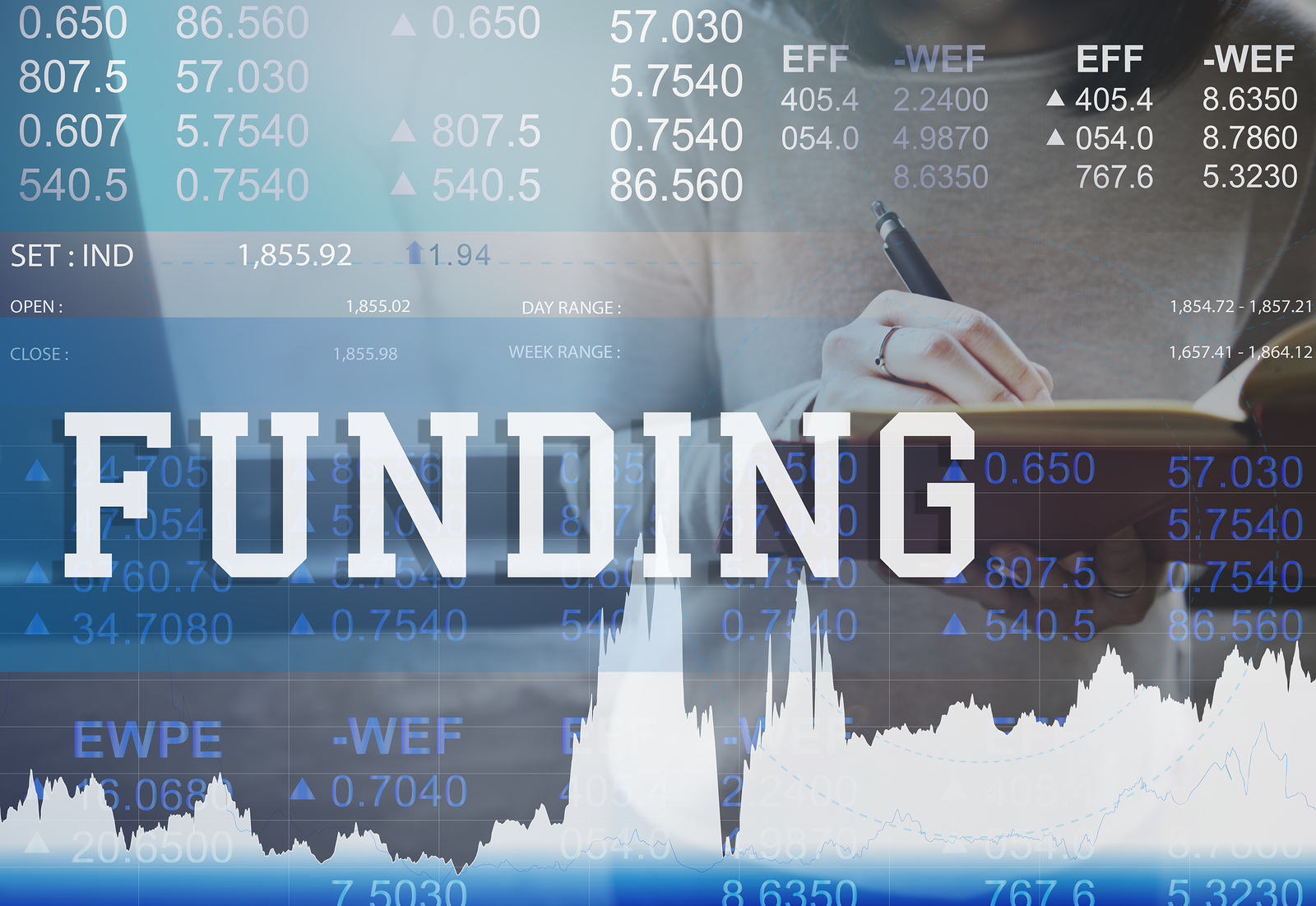 SMEs Failing to get Funding